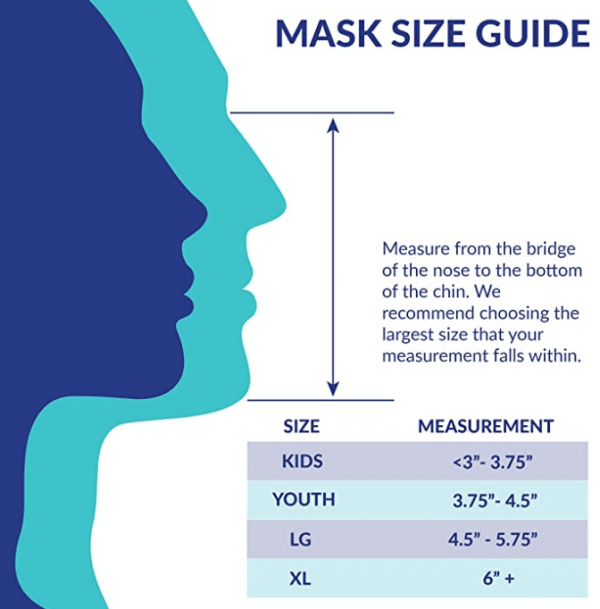Face mask - plus five apparel - 2021